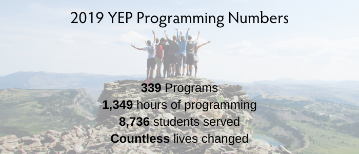 Youth Education Programs by the Numbers